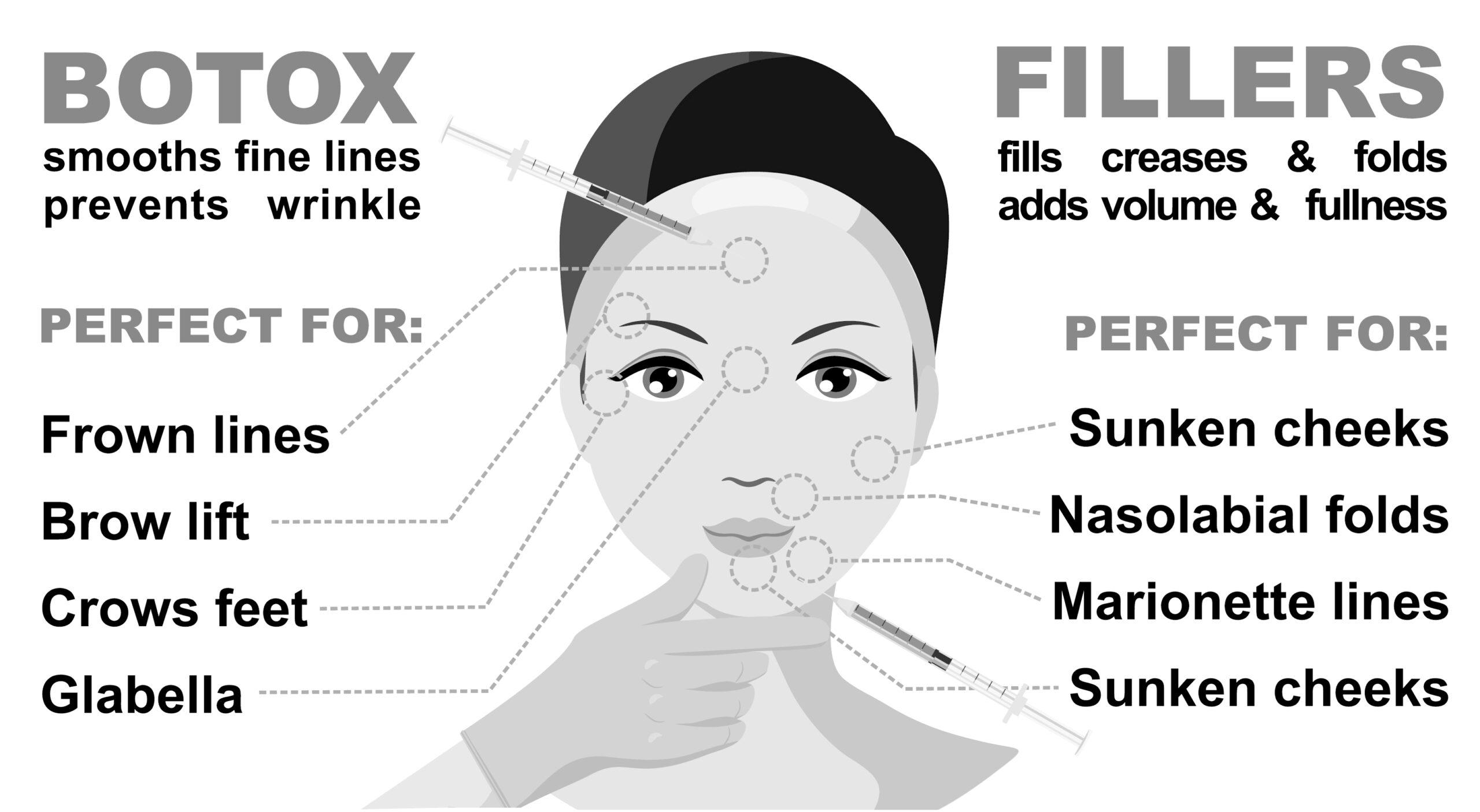 Skincare Atlanta – Botox and Fillers